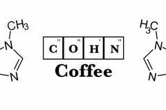 Contact: COHN Coffee